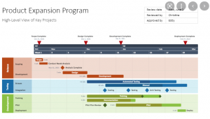 Office Timeline Plus Edition Product Key